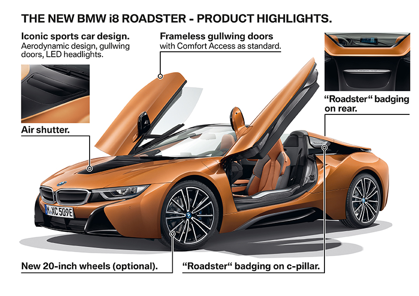 TrackWorthy -2019 BMW i8 Roadster (17)