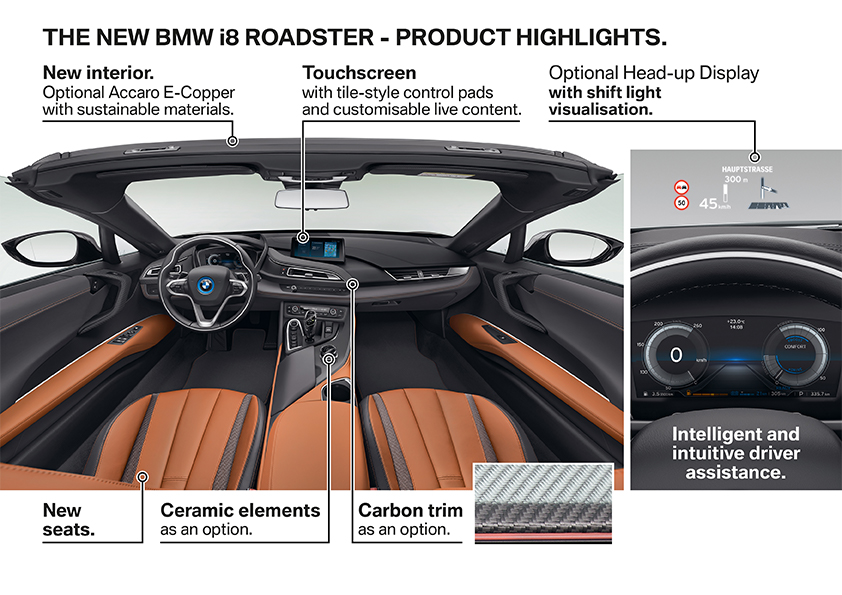 TrackWorthy -2019 BMW i8 Roadster (20)