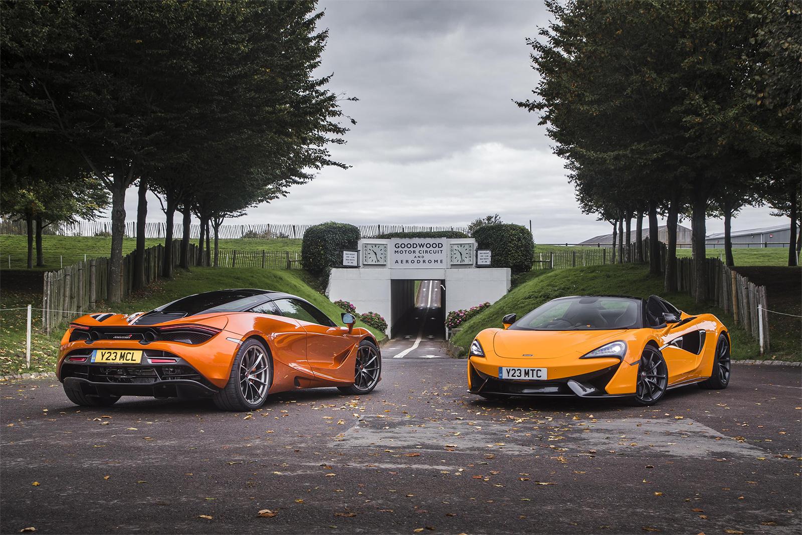TrackWorthy - McLaren Goodwood