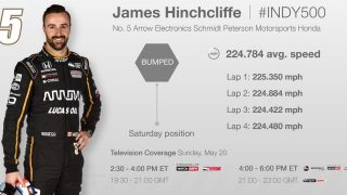 James Hinchcliffe's failure to qualify