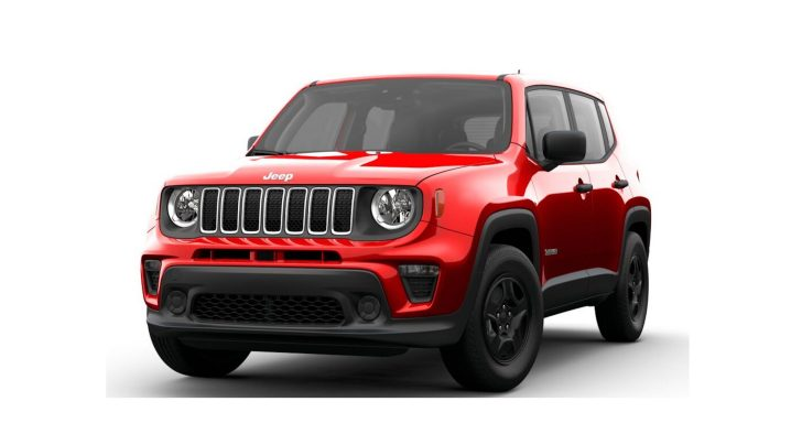 Review 2021 Jeep Renegade Sport